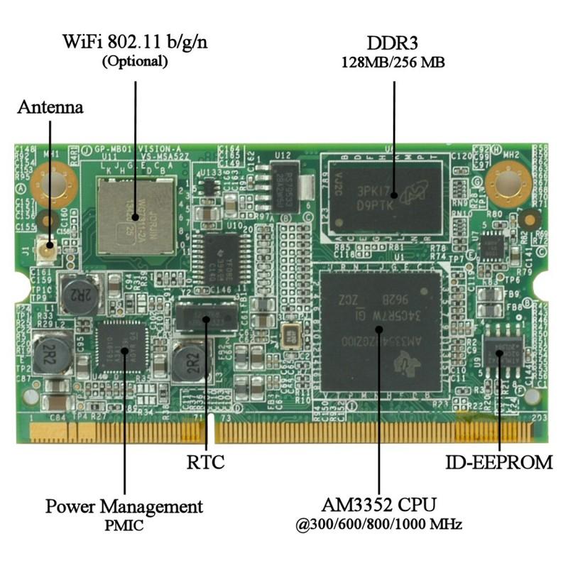 SOM-AM335x SOM with Ti Sitara ARM RISC Cortex-A8 in SODIMM-204 format